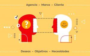 empatia en marketing