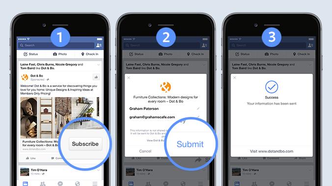 Los anuncios de Leads en Facebook nos ayudan a obtener datos del cliente